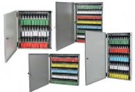 Basic Line Secured Key Management Solutions